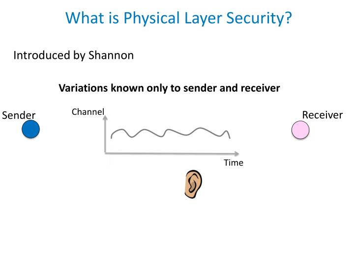 What is physical layer security