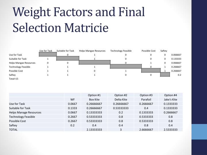 Weight Factors and Final Selection