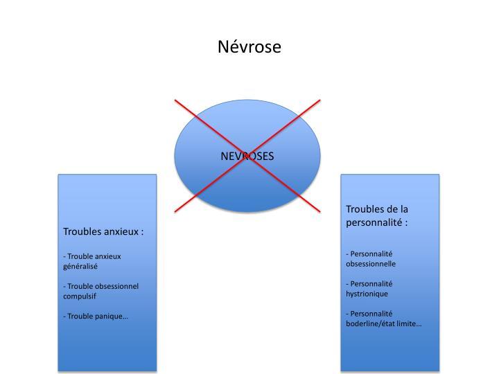 Névrose