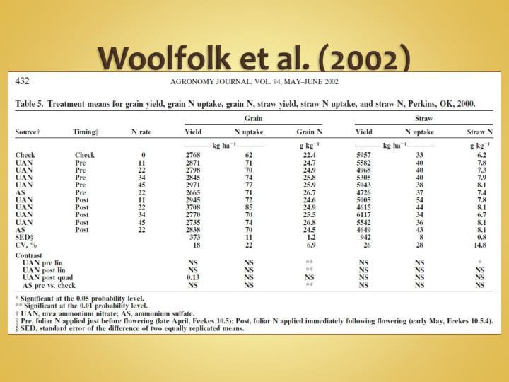 Woolfolk