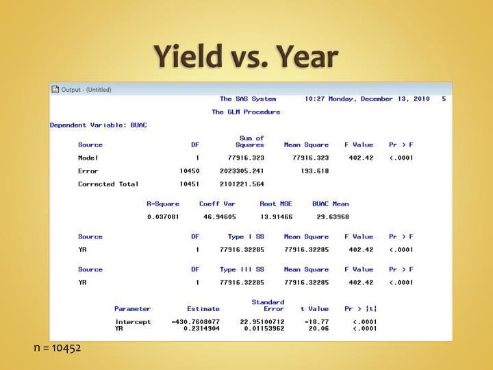 Yield vs. Year