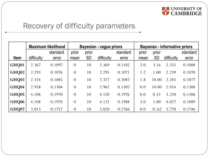Recovery of difficulty parameters