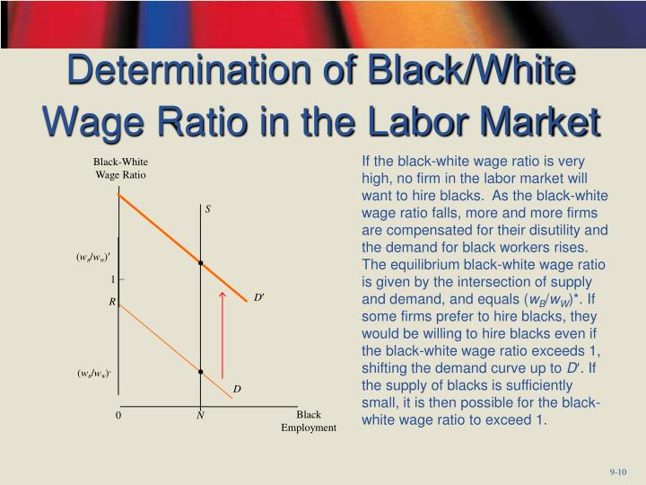 Determination of Black/White Wage Ratio in the Labor Market