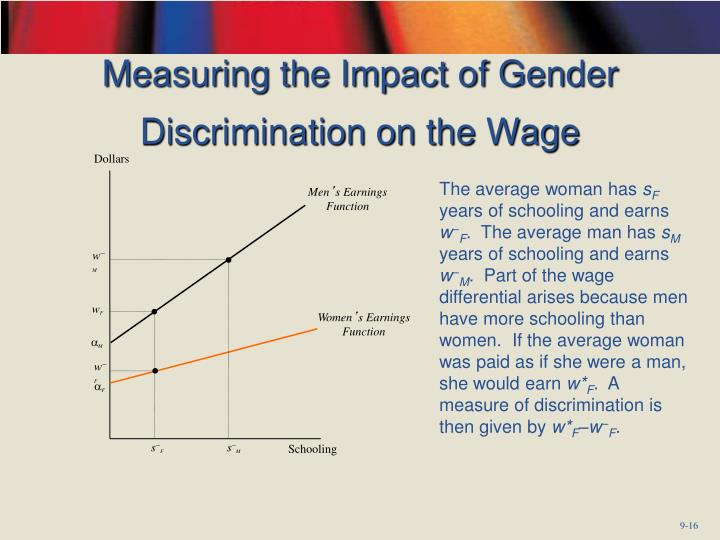 Measuring the Impact of Gender Discrimination on the Wage