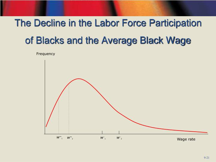 The Decline in the Labor Force Participation of Blacks and the Average Black Wage