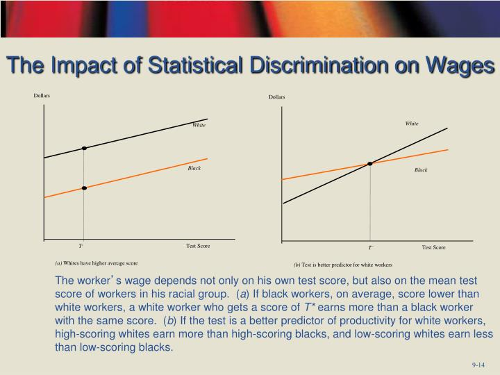 The Impact of Statistical Discrimination on Wages