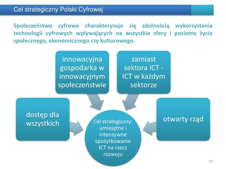 Cel strategiczny Polski
