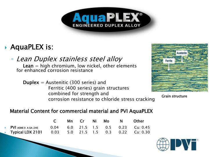 AquaPLEX is: