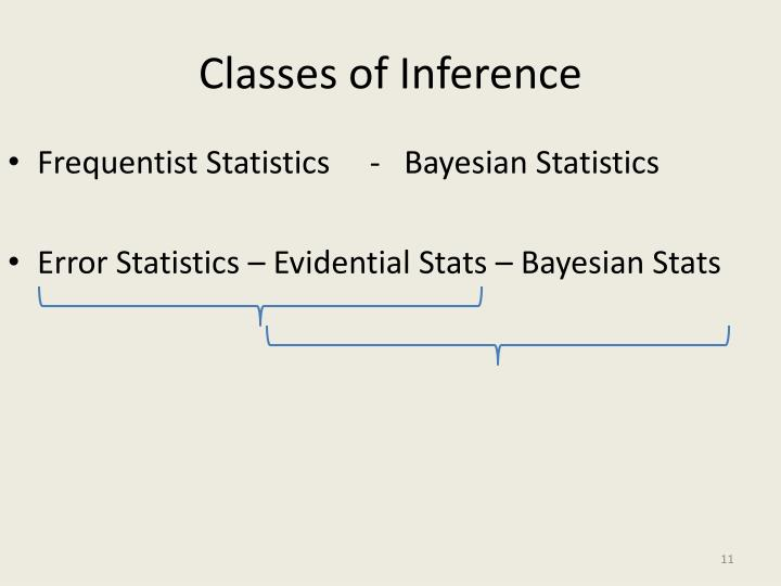 Classes of Inference