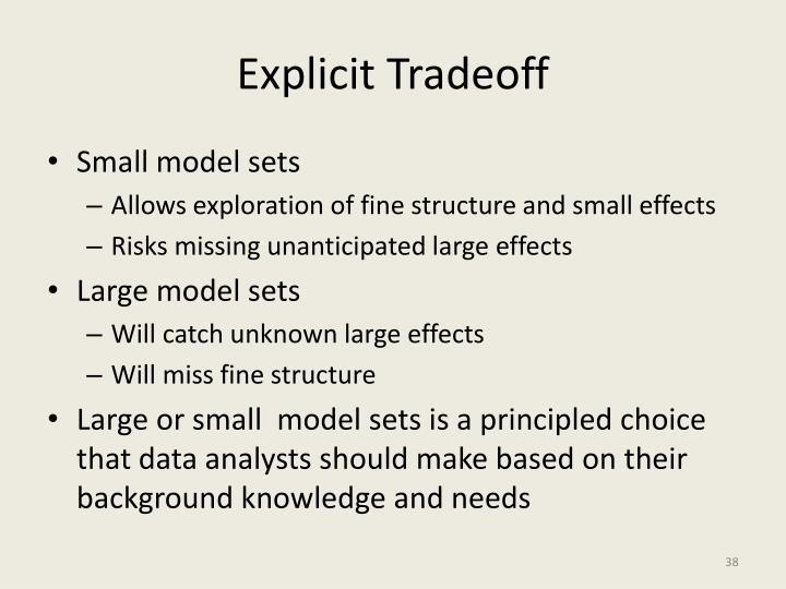 Explicit Tradeoff