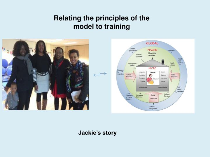 Relating the principles of the model to training