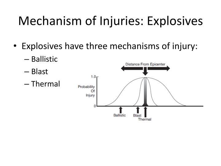 Mechanism of Injuries: Explosives