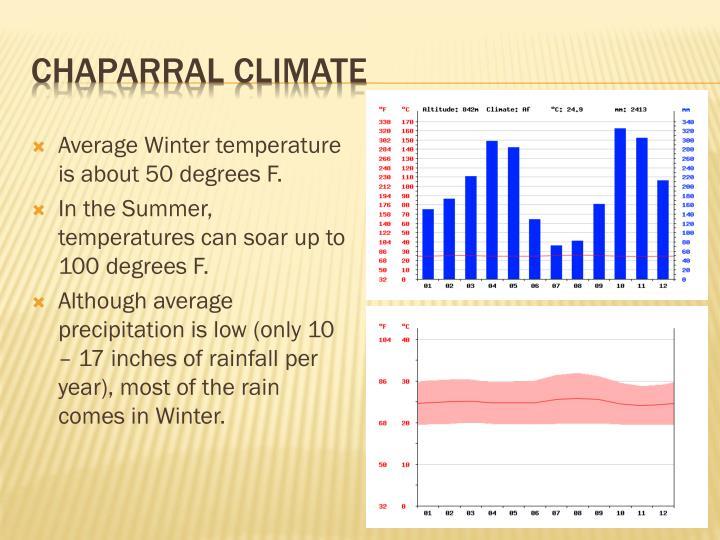 Chaparral Climate
