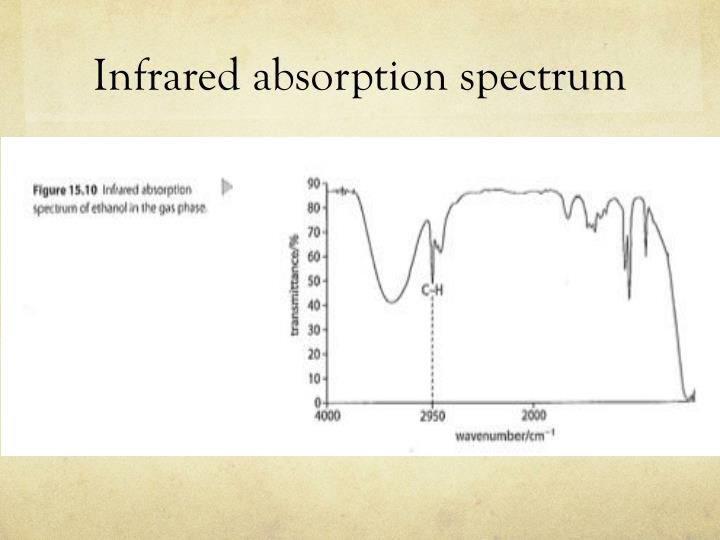 Infrared absorption spectrum