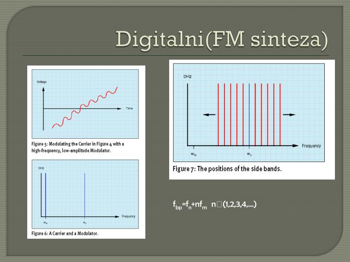 Digitalni(FM sinteza)