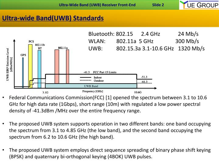Ultra wide band uwb s tandards