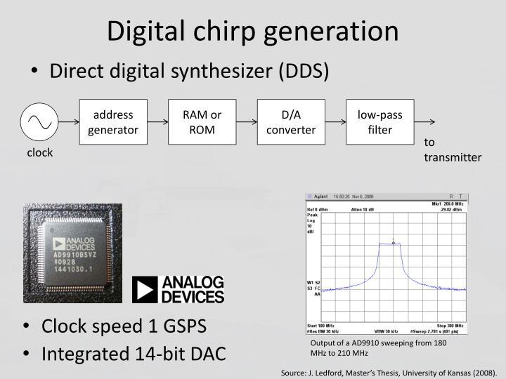 Digital chirp generation