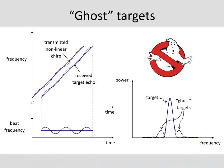 """Ghost"" targets"