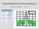 sinusoidal phase error low frequency