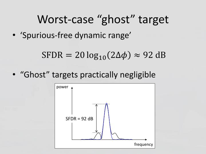 "Worst-case ""ghost"" target"