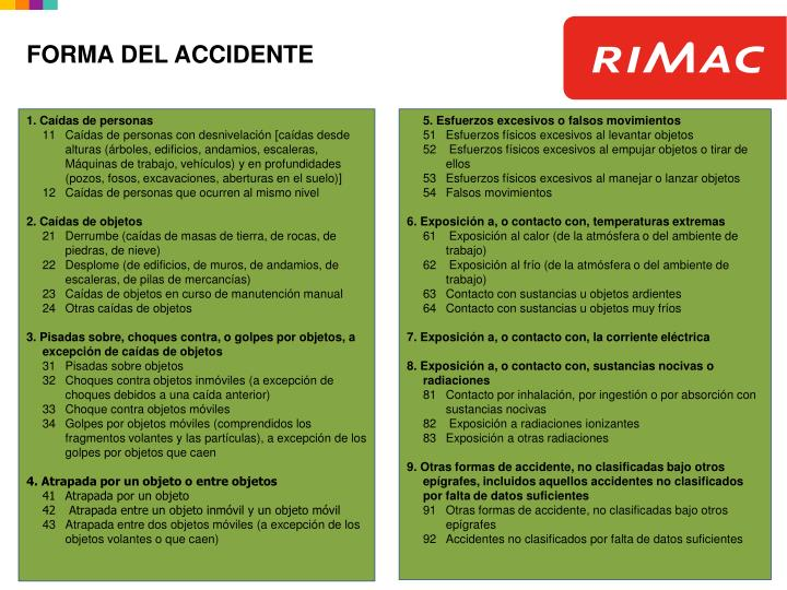 FORMA DEL ACCIDENTE