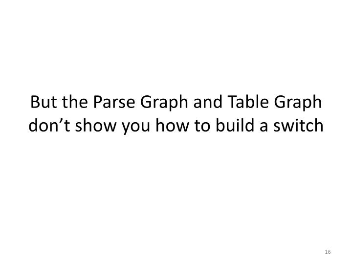 But the Parse Graph and Table Graph