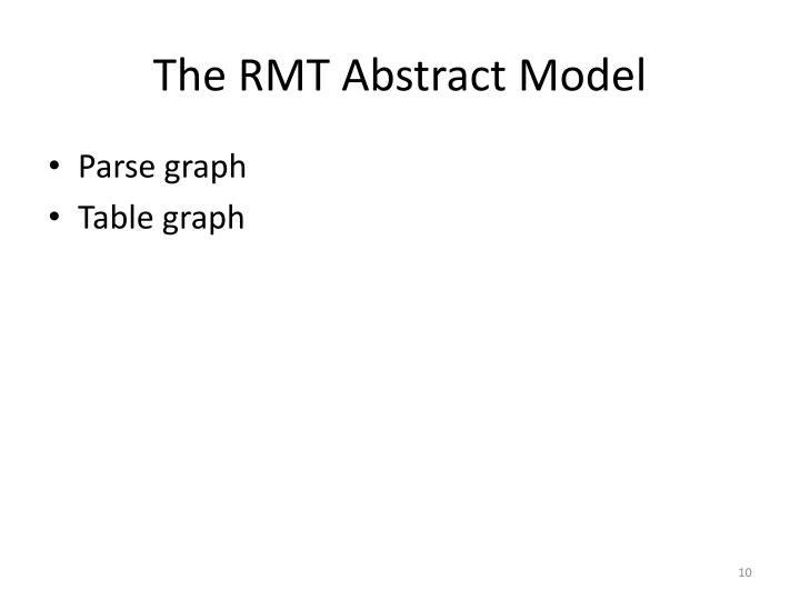The RMT Abstract Model