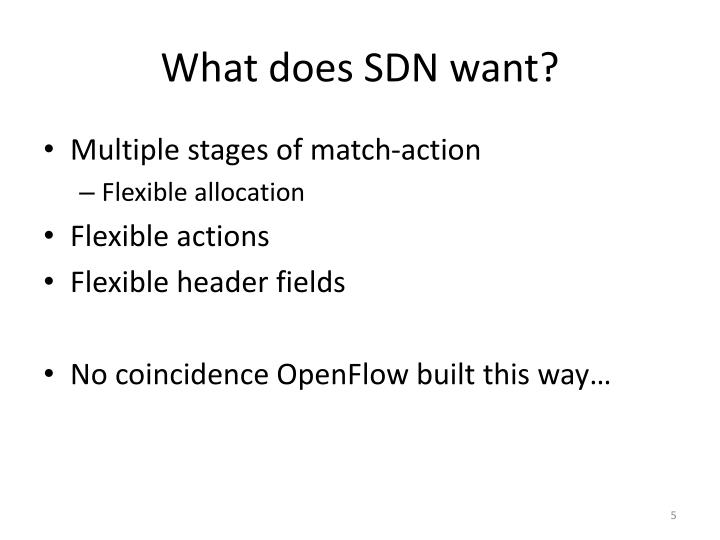 What does SDN want?