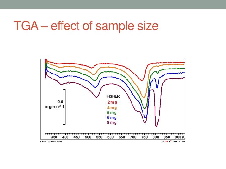 TGA – effect of sample size