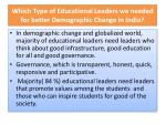 which type of educational leaders we needed for better demographic change in india