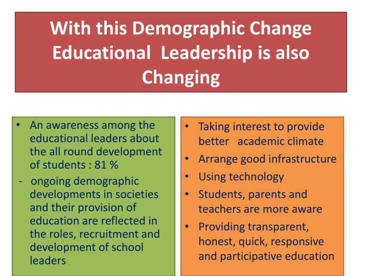 With this Demographic Change Educational  Leadership is also Changing