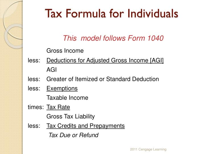 Tax Formula for Individuals