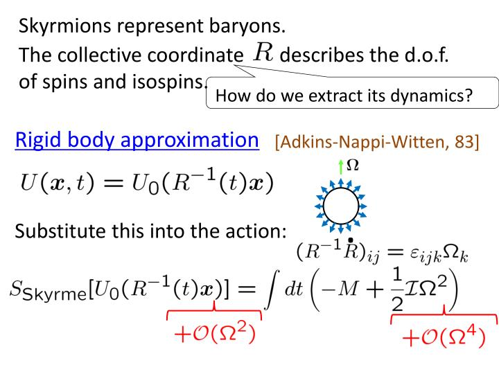 Skyrmions represent baryons.