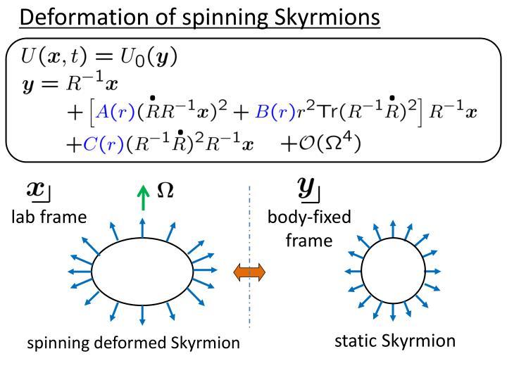 Deformation of spinning Skyrmions