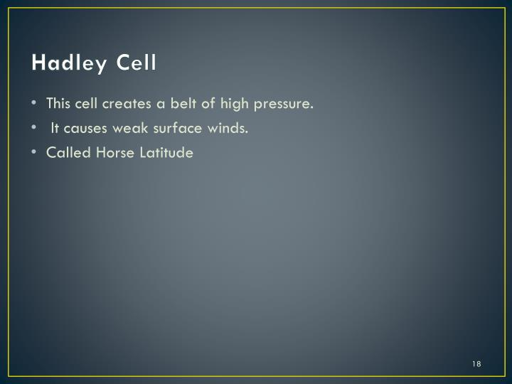 Hadley Cell