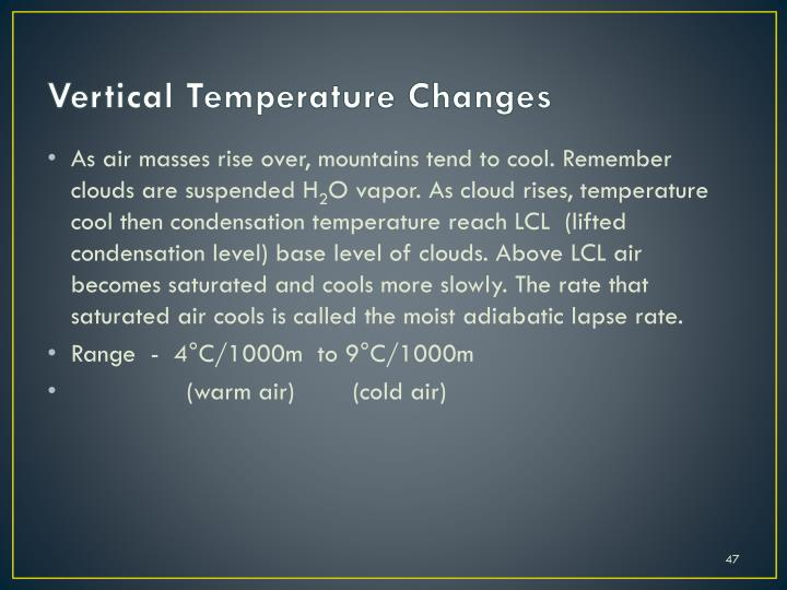 Vertical Temperature Changes