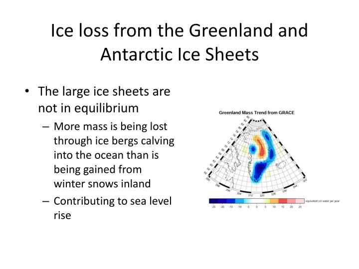 Ice loss from the Greenland and Antarctic Ice Sheets