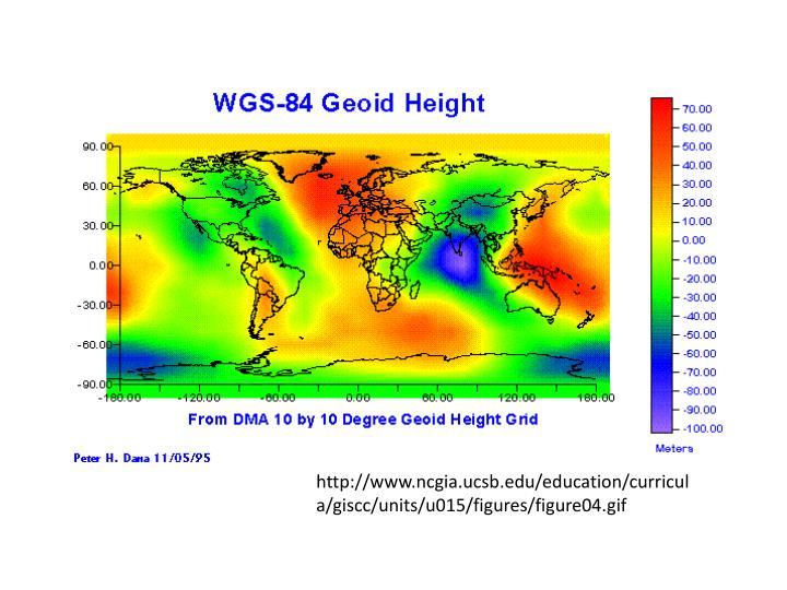 http://www.ncgia.ucsb.edu/education/curricula/giscc/units/u015/figures/figure04.gif