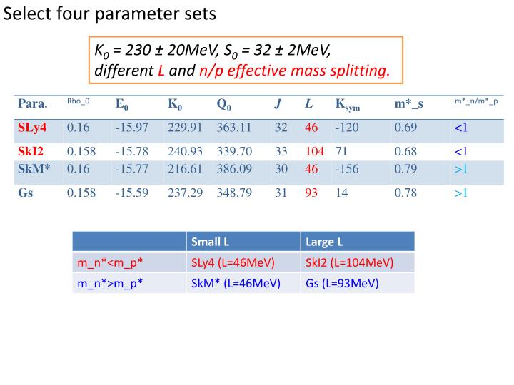Select four parameter sets