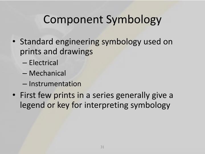 Component Symbology