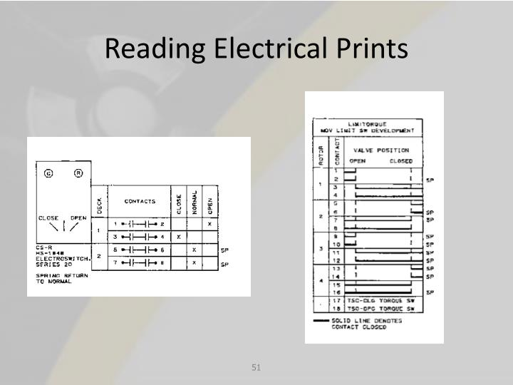 Reading Electrical Prints