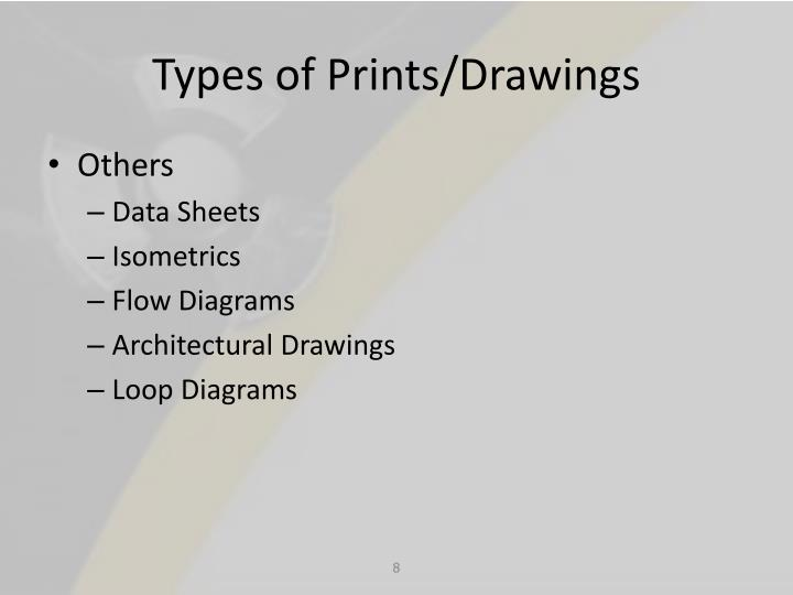 Types of Prints/Drawings