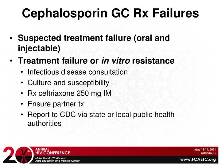 Cephalosporin GC Rx Failures
