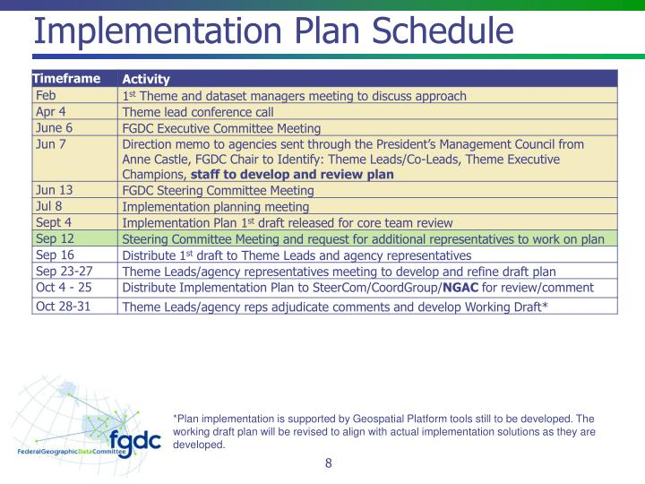 Implementation Plan Schedule