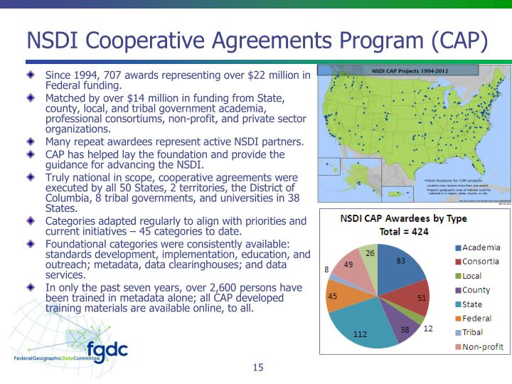 NSDI Cooperative Agreements Program (CAP)