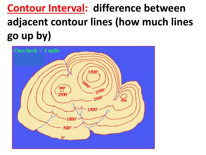 Contour Line Drawing Powerpoint : Ppt aim how can isolines help us understand data