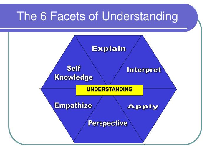 "my 6 facets of understanding Understanding the six facets of understanding  perhaps my understanding of the 6 facets of understanding was so great that i could now ""apply"" my ""self."