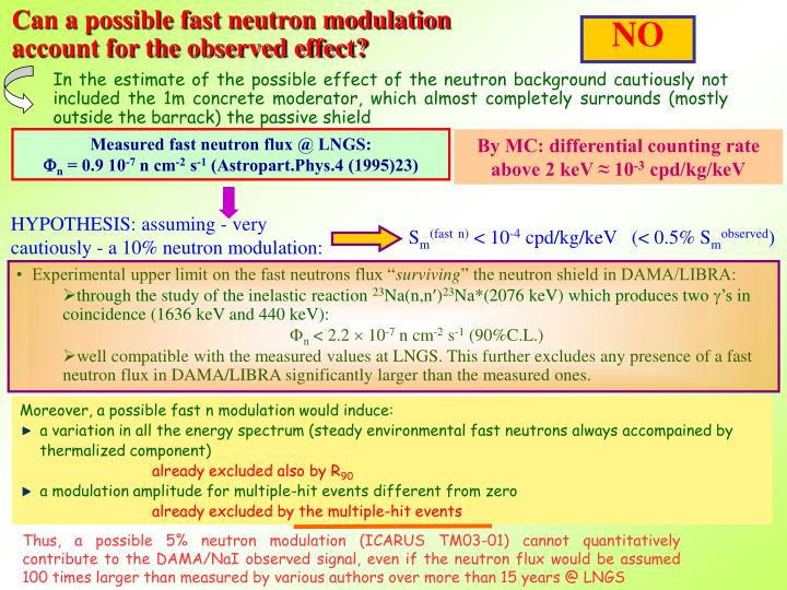 Can a possible fast neutron modulation account for the observed effect?