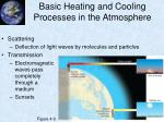 basic heating and cooling processes in the atmosphere2