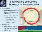 basic heating and cooling processes in the atmosphere5